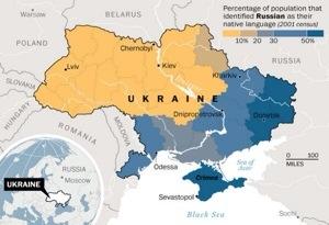 ucraine