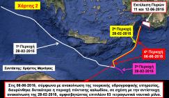 Νέα τουρκική πρόκληση με το ιταλικό πλοίο OGS EXPLORA